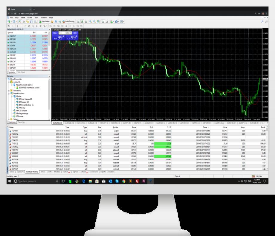 MetatTrader 4 Download For PC | Download MT4 Desktop | Download MT4 Mobile | ACY Securities